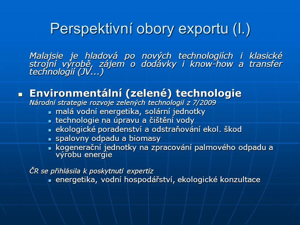 Perspektivní obory exportu (I.)