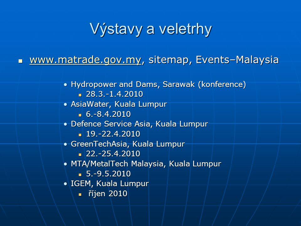 Výstavy a veletrhy www.matrade.gov.my, sitemap, Events–Malaysia