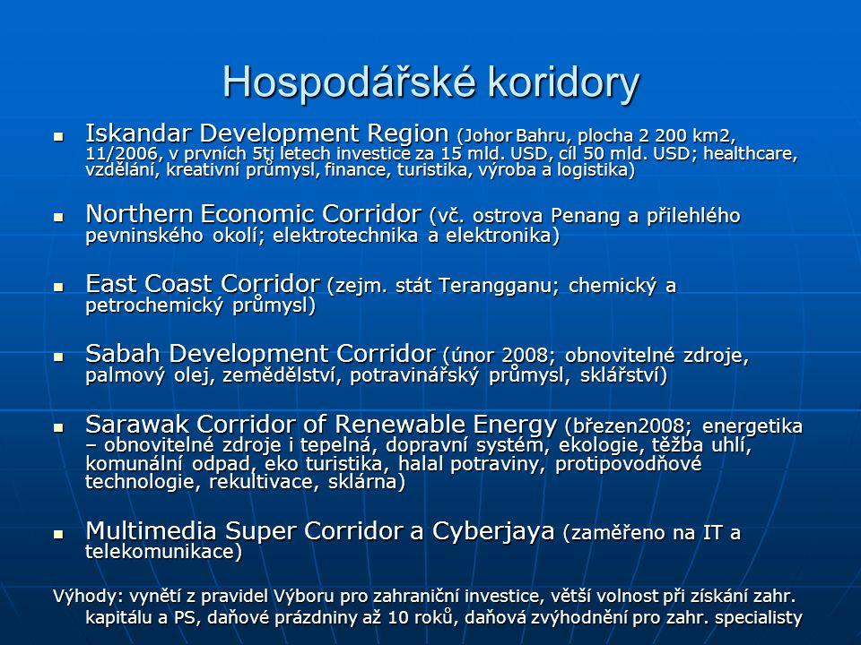 Hospodářské koridory