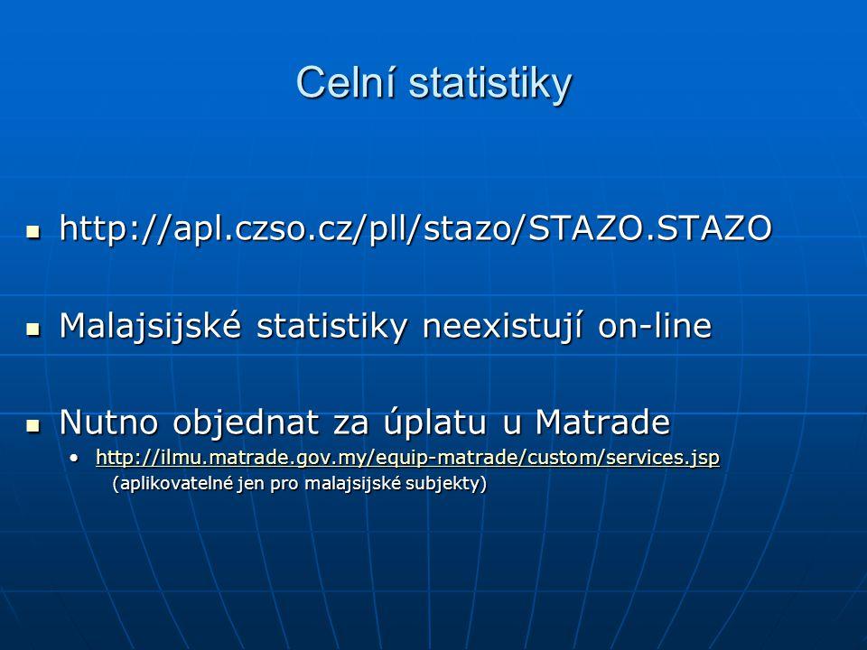 Celní statistiky http://apl.czso.cz/pll/stazo/STAZO.STAZO
