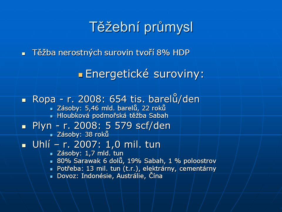 Těžební průmysl Energetické suroviny: