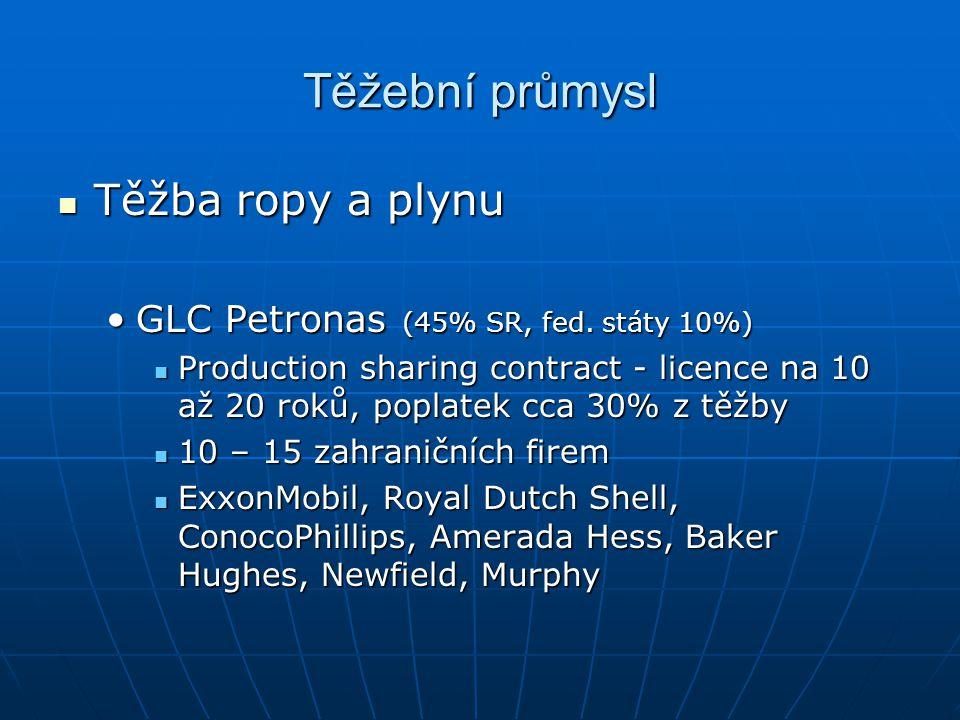Těžební průmysl Těžba ropy a plynu