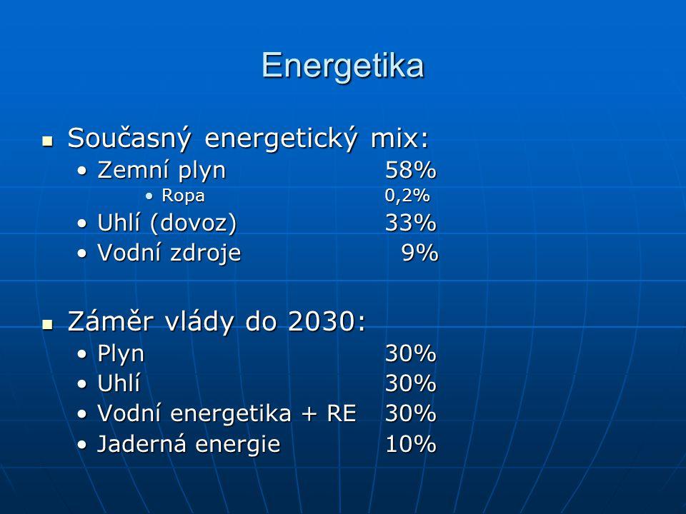 Energetika Současný energetický mix: Záměr vlády do 2030: