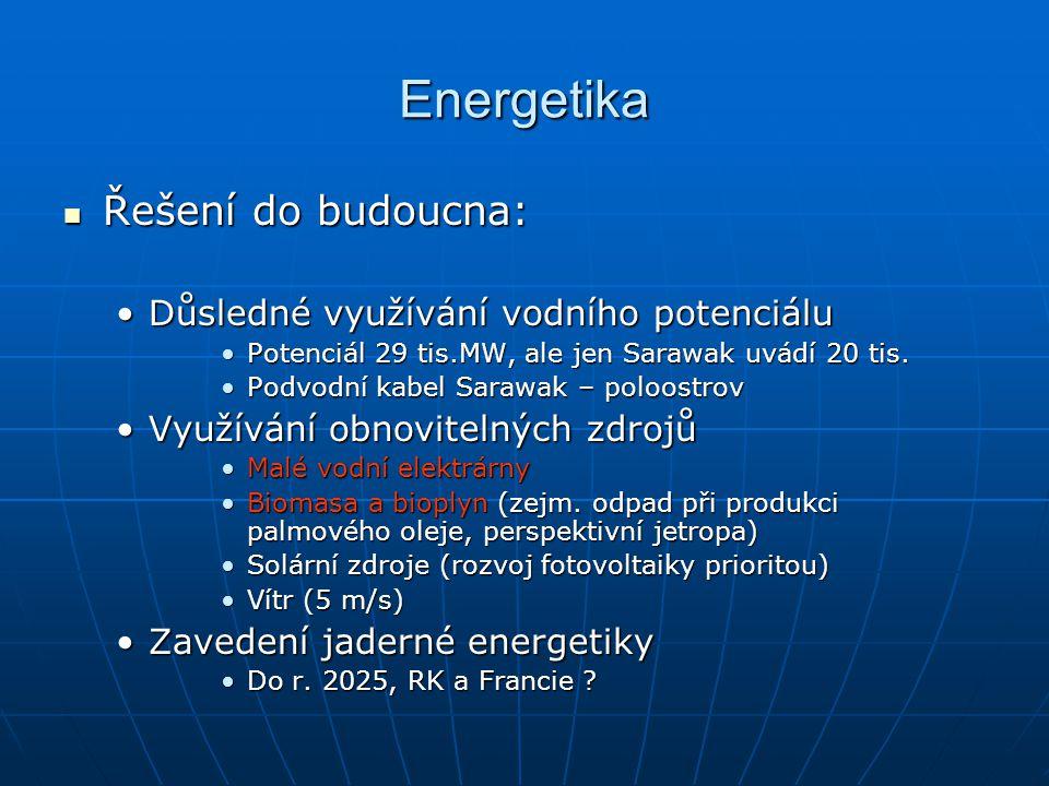 Energetika Řešení do budoucna: Důsledné využívání vodního potenciálu