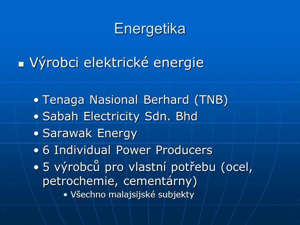 Energetika Výrobci elektrické energie Tenaga Nasional Berhard (TNB)