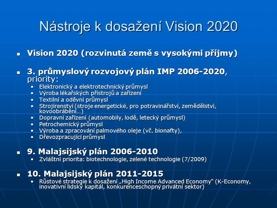 Nástroje k dosažení Vision 2020