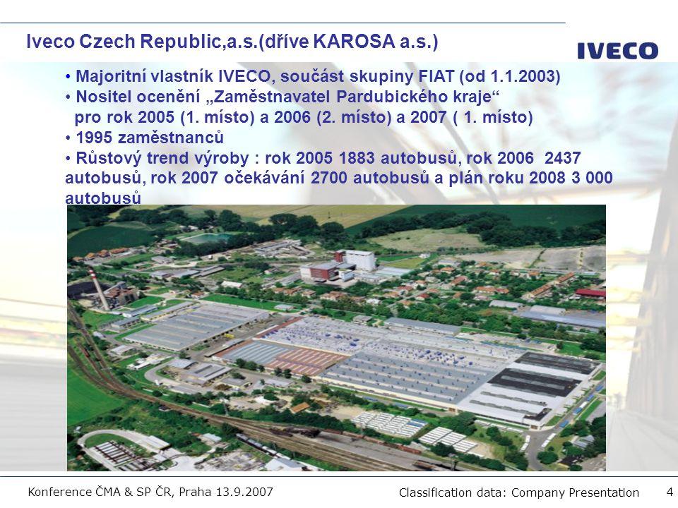 Iveco Czech Republic,a.s.(dříve KAROSA a.s.)