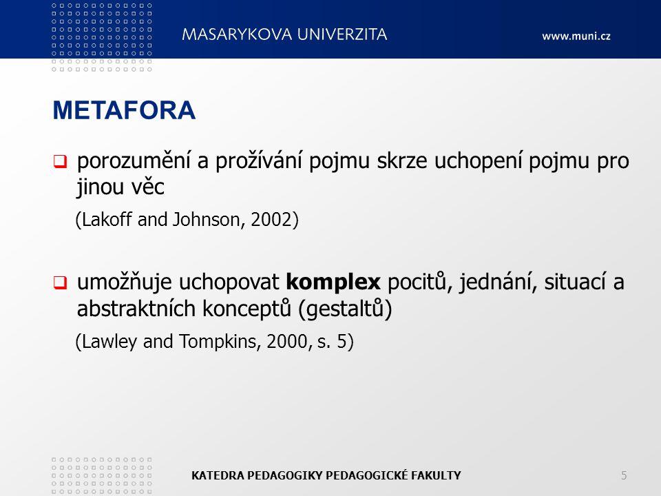 METAFORA porozumění a prožívání pojmu skrze uchopení pojmu pro jinou věc. (Lakoff and Johnson, 2002)