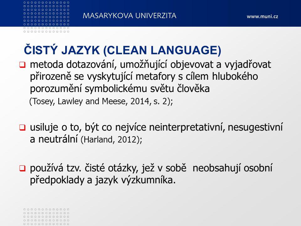 ČISTÝ JAZYK (CLEAN LANGUAGE)