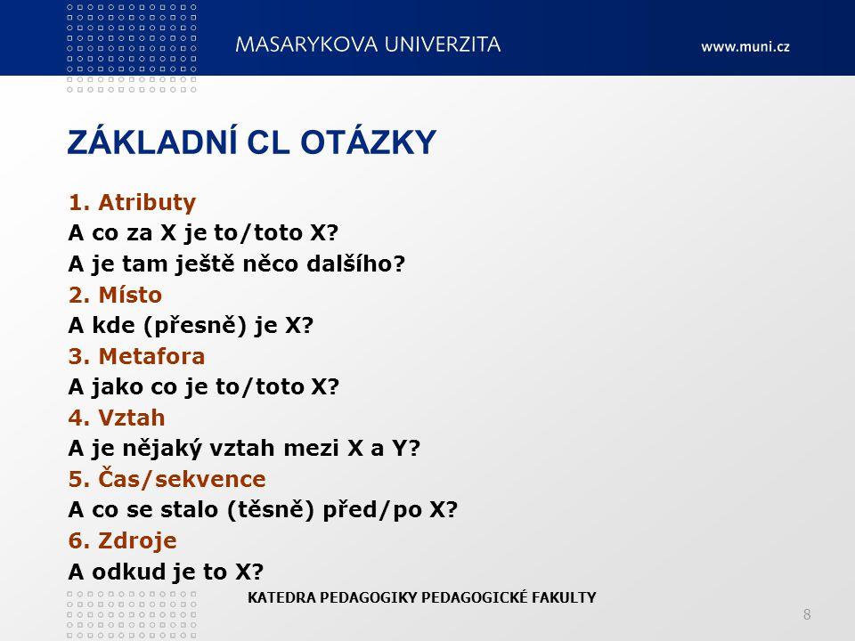 ZÁKLADNÍ CL OTÁZKY 1. Atributy A co za X je to/toto X