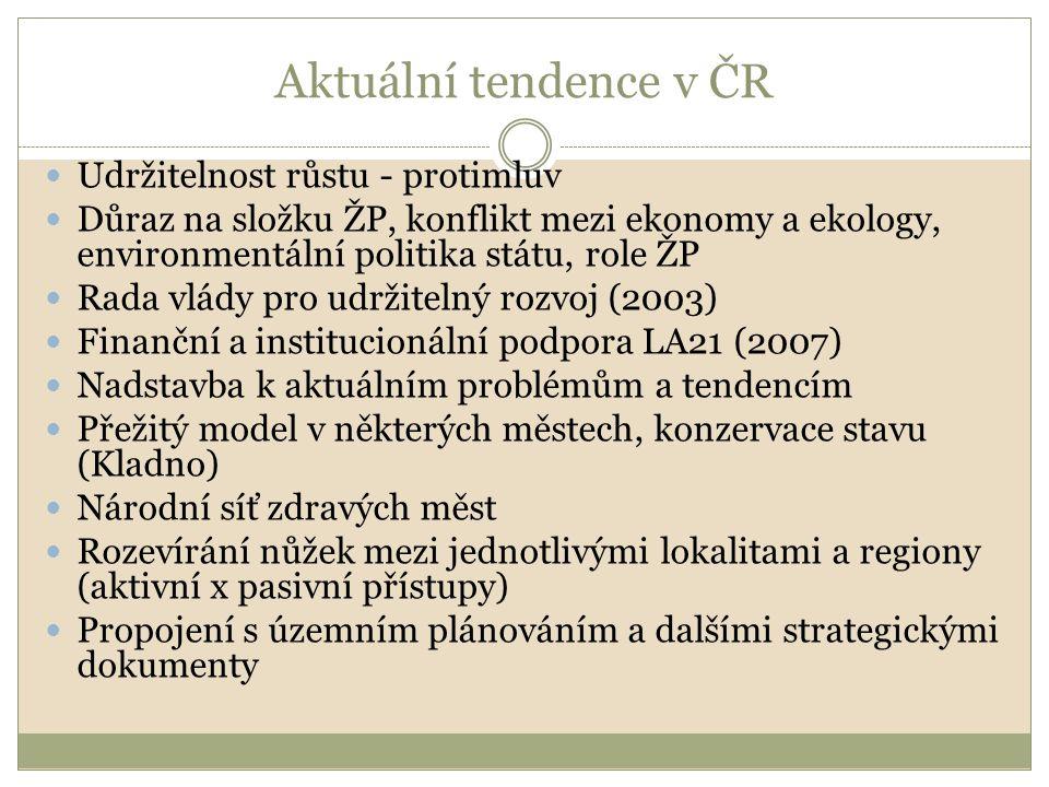 Aktuální tendence v ČR Udržitelnost růstu - protimluv