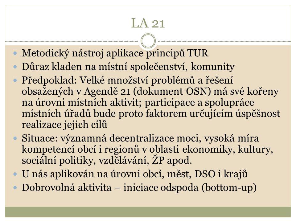 LA 21 Metodický nástroj aplikace principů TUR