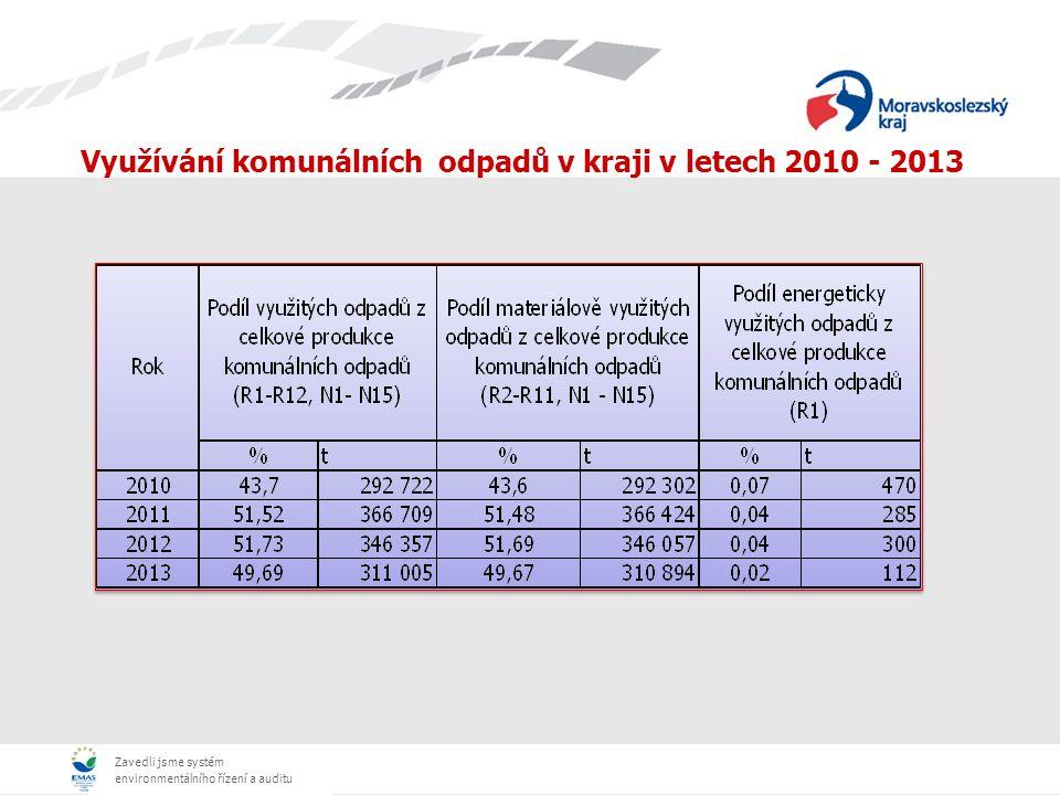 Využívání komunálních odpadů v kraji v letech 2010 - 2013