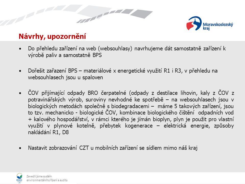 Návrhy, upozornění Do přehledu zařízení na web (websouhlasy) navrhujeme dát samostatně zařízení k výrobě paliv a samostatně BPS.