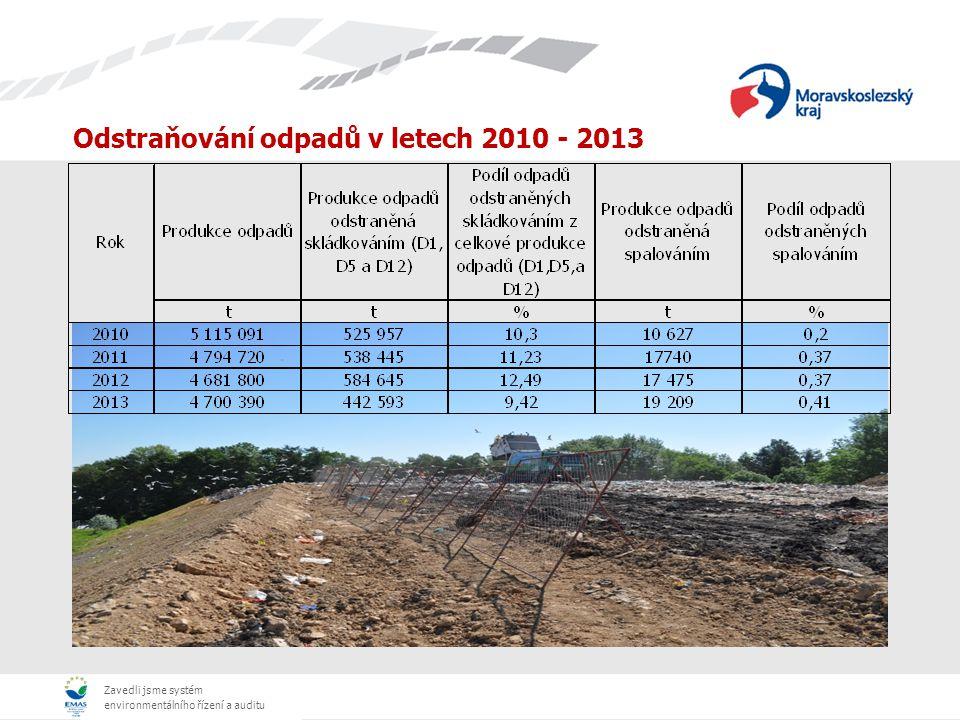 Odstraňování odpadů v letech 2010 - 2013