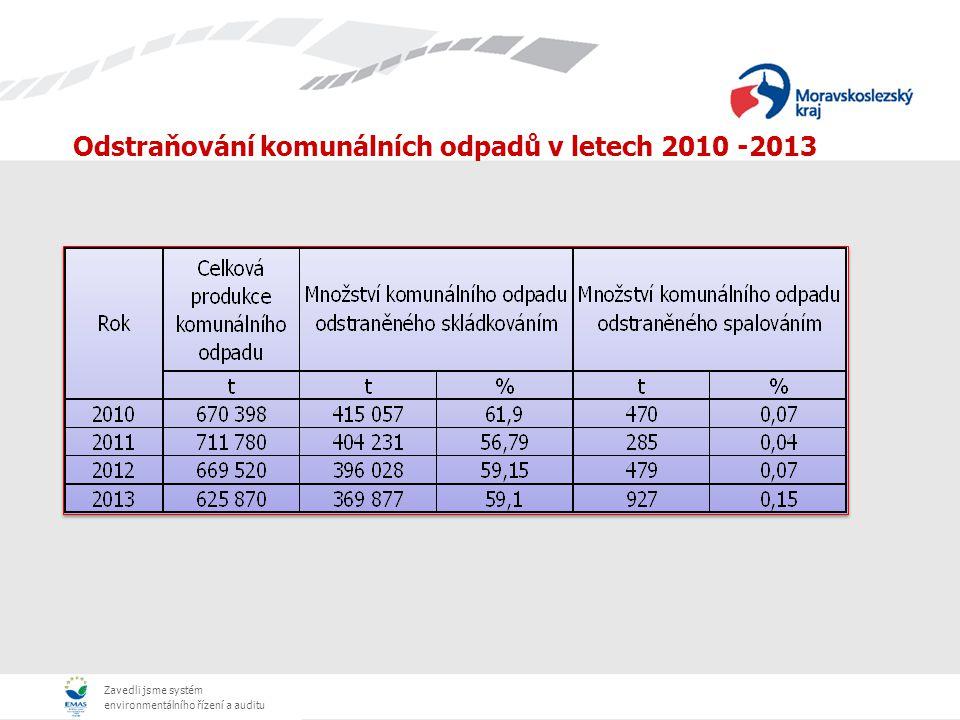 Odstraňování komunálních odpadů v letech 2010 -2013