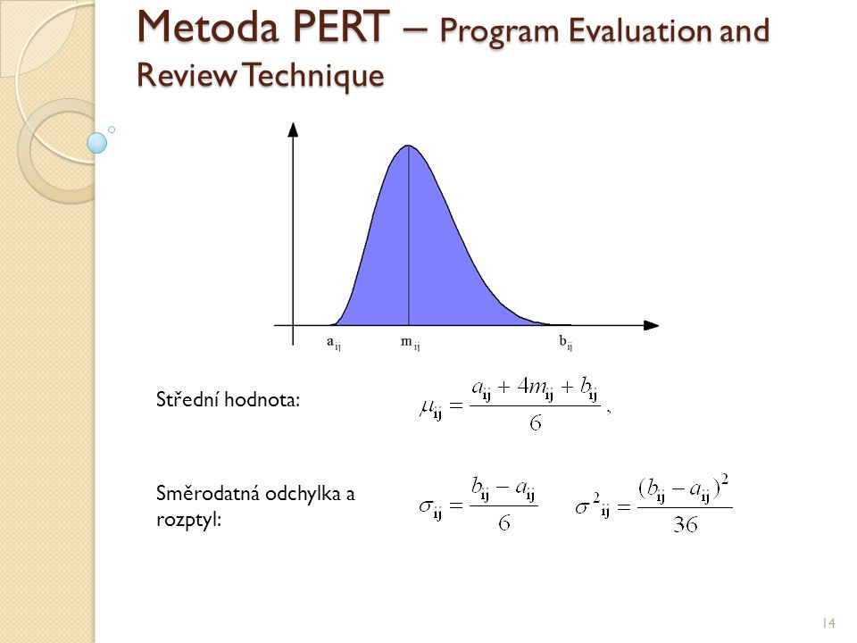 Metoda PERT – Program Evaluation and Review Technique