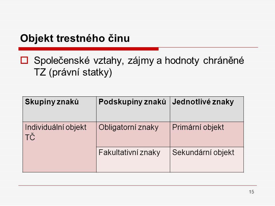 Objekt trestného činu Společenské vztahy, zájmy a hodnoty chráněné TZ (právní statky) Skupiny znaků.