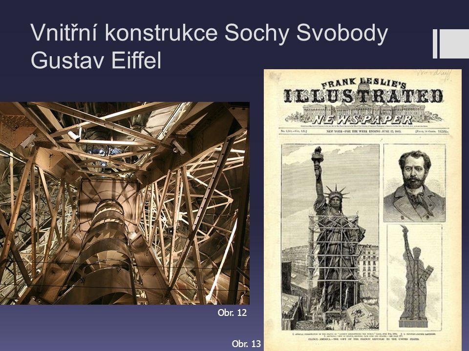 Vnitřní konstrukce Sochy Svobody Gustav Eiffel