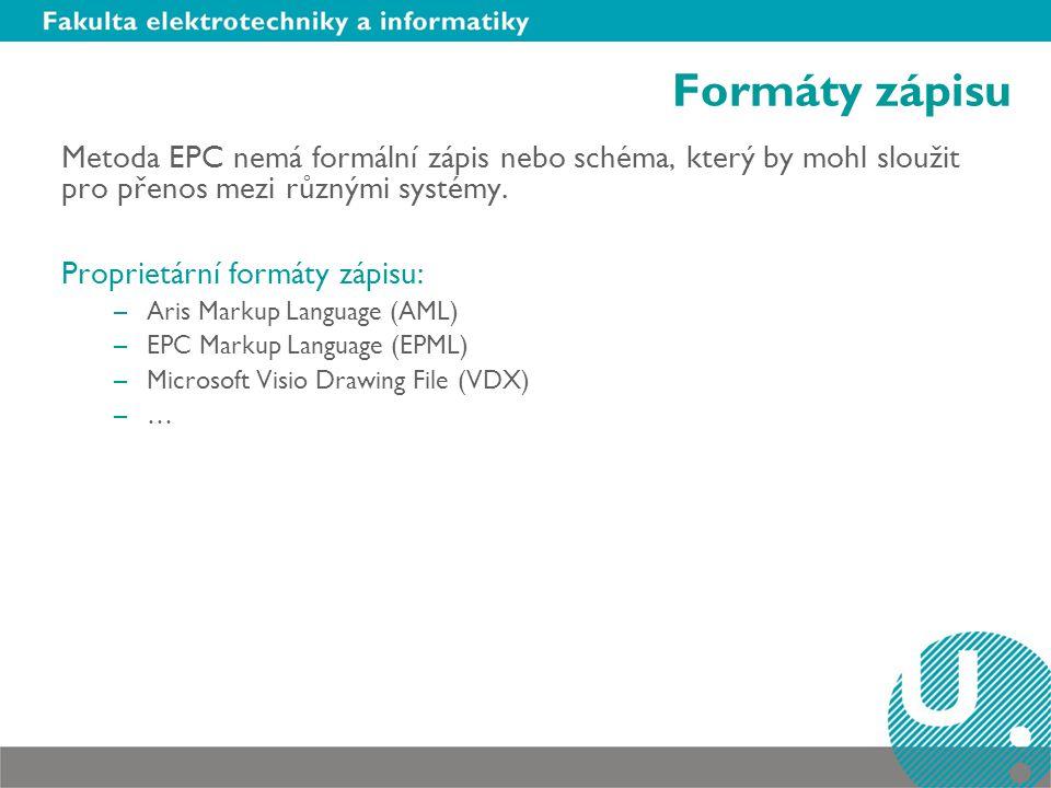 Formáty zápisu Metoda EPC nemá formální zápis nebo schéma, který by mohl sloužit pro přenos mezi různými systémy.