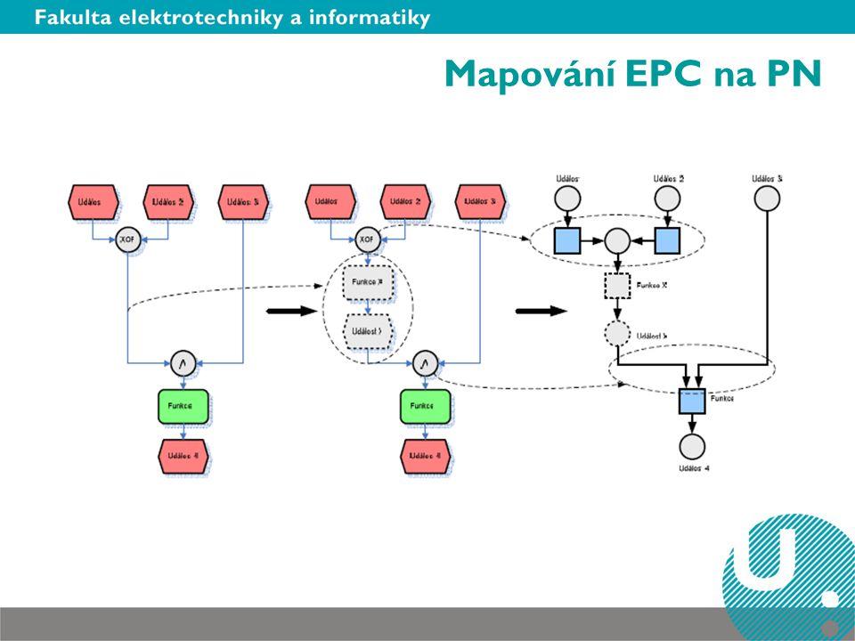 Mapování EPC na PN