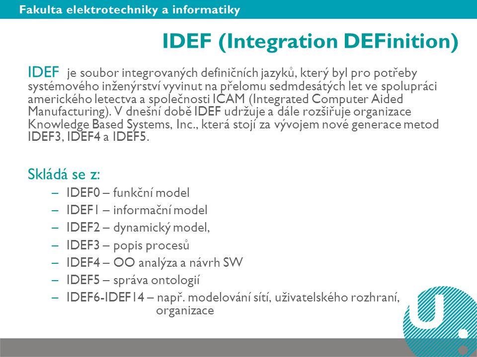 IDEF (Integration DEFinition)