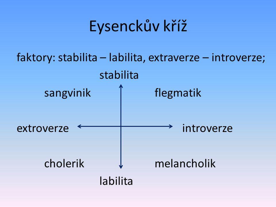 Eysenckův kříž faktory: stabilita – labilita, extraverze – introverze;