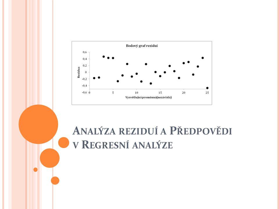 Analýza reziduí a Předpovědi v Regresní analýze