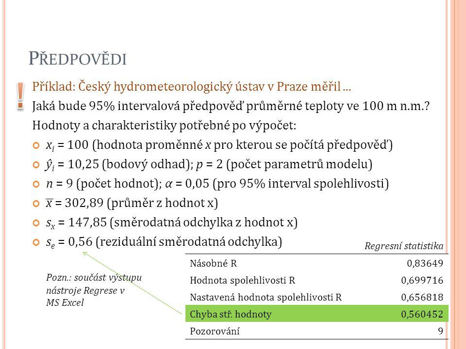 Předpovědi ! Příklad: Český hydrometeorologický ústav v Praze měřil ... Jaká bude 95% intervalová předpověď průměrné teploty ve 100 m n.m.