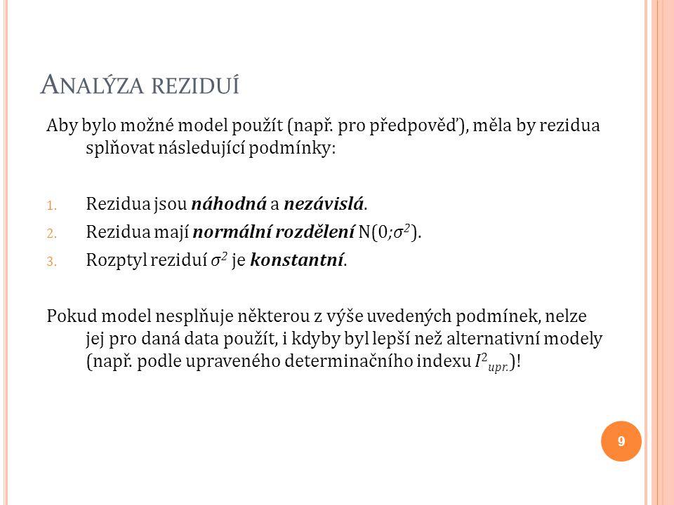 Analýza reziduí Aby bylo možné model použít (např. pro předpověď), měla by rezidua splňovat následující podmínky: