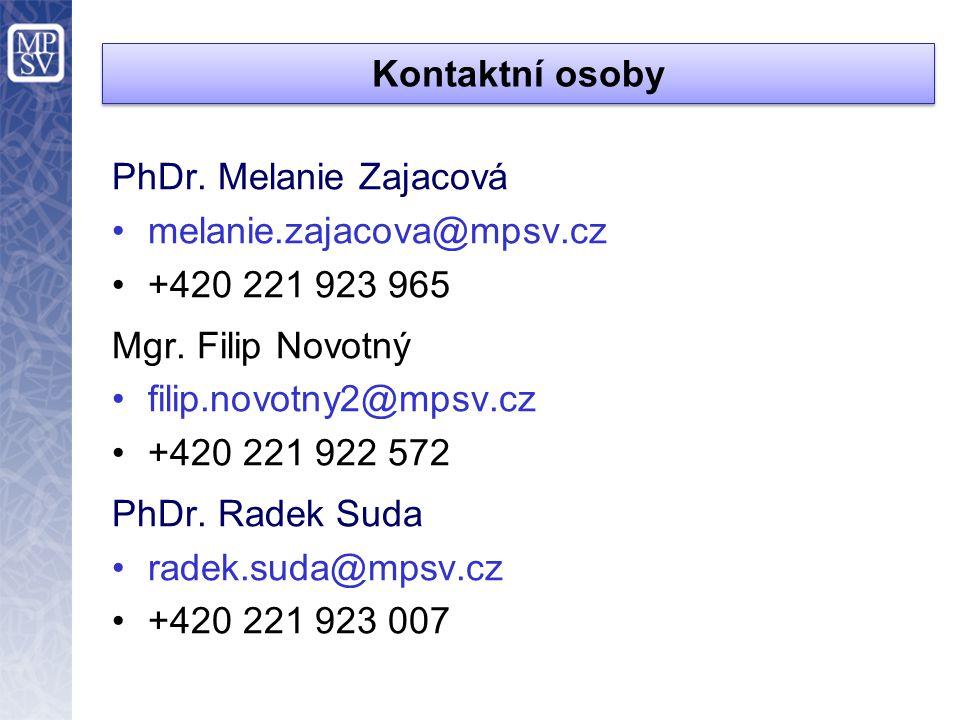 Kontaktní osoby PhDr. Melanie Zajacová. melanie.zajacova@mpsv.cz. +420 221 923 965. Mgr. Filip Novotný.