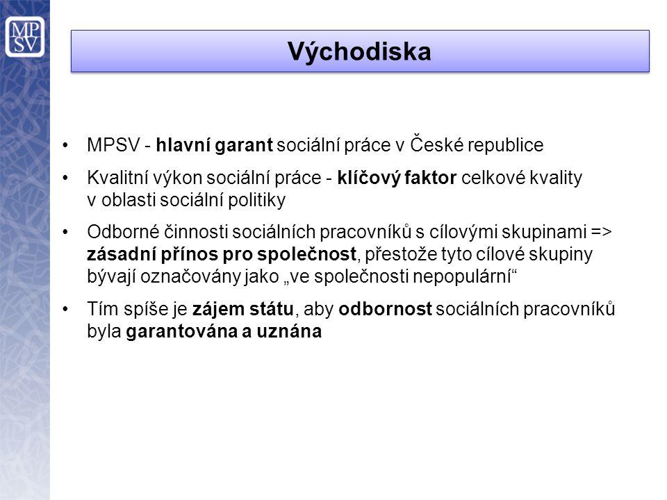 Východiska MPSV - hlavní garant sociální práce v České republice