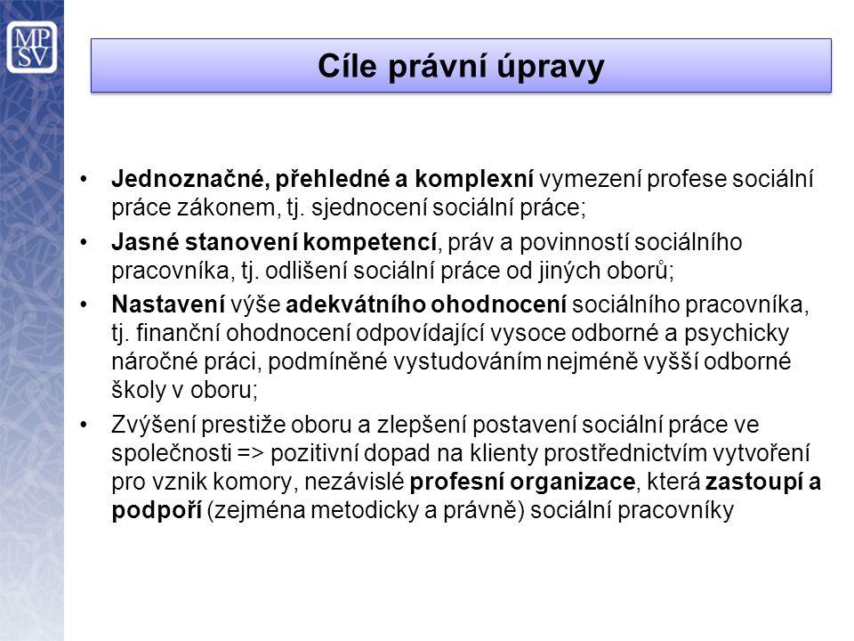 Cíle právní úpravy Jednoznačné, přehledné a komplexní vymezení profese sociální práce zákonem, tj. sjednocení sociální práce;