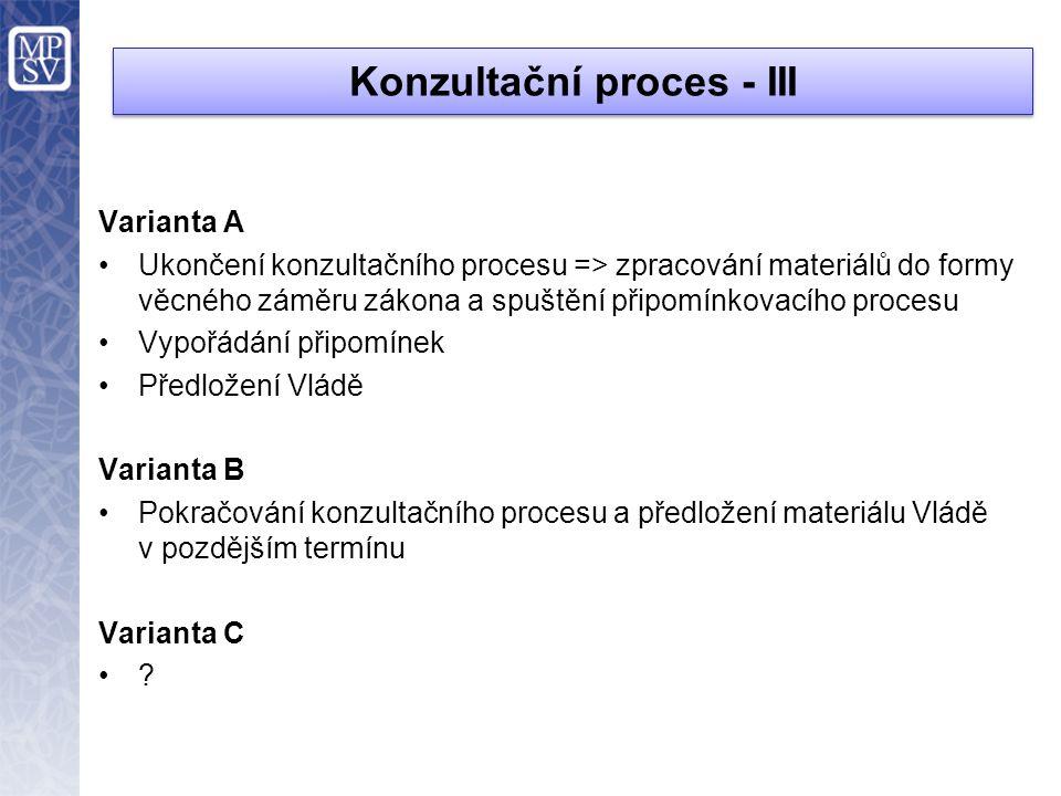 Konzultační proces - III