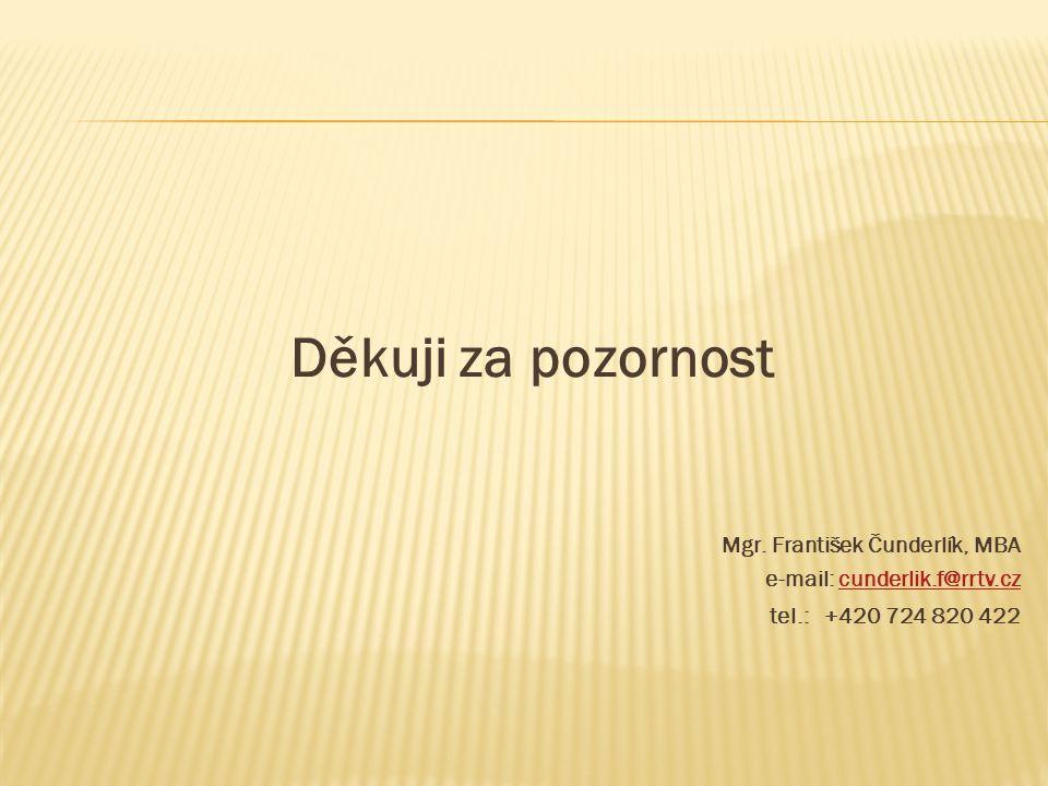 Děkuji za pozornost Mgr. František Čunderlík, MBA