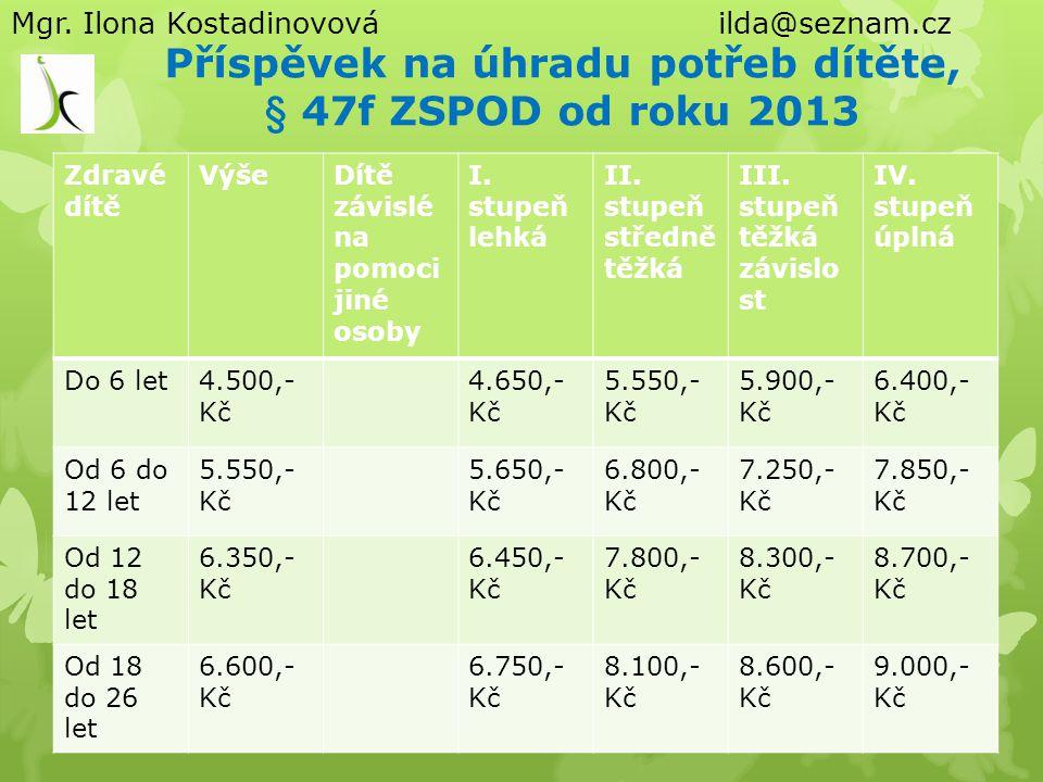 Příspěvek na úhradu potřeb dítěte, § 47f ZSPOD od roku 2013