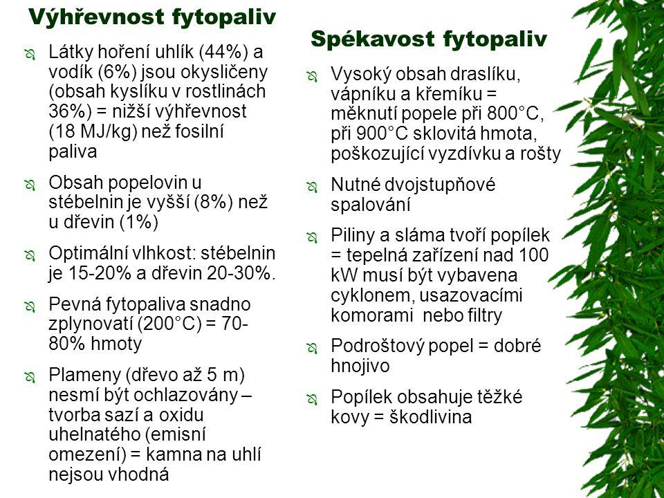 Výhřevnost fytopaliv Spékavost fytopaliv