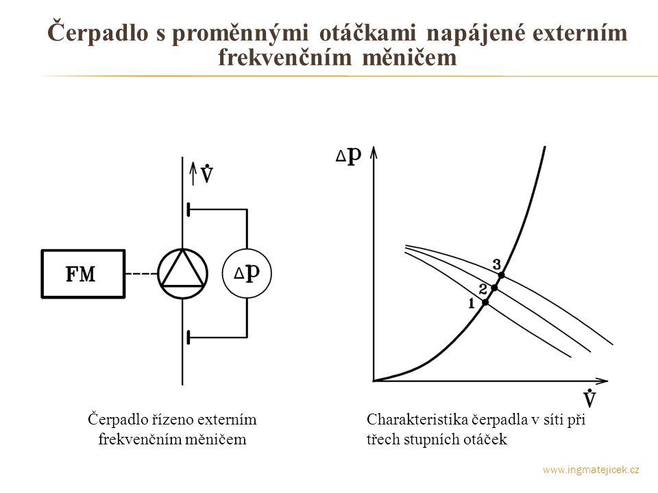 Čerpadlo s proměnnými otáčkami napájené externím frekvenčním měničem