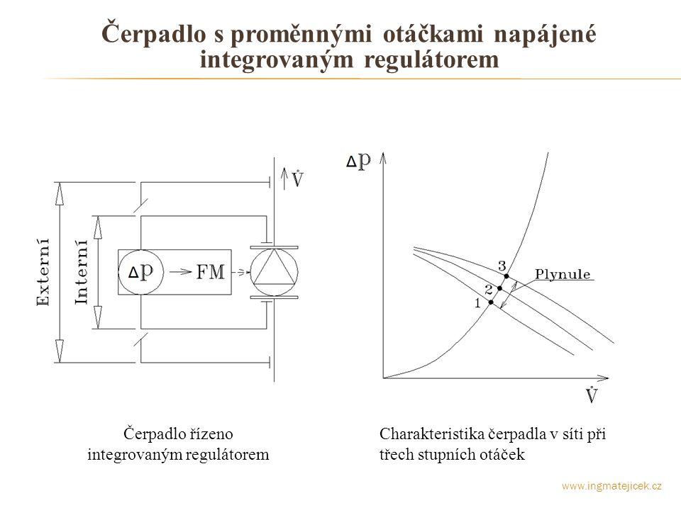 Čerpadlo s proměnnými otáčkami napájené integrovaným regulátorem