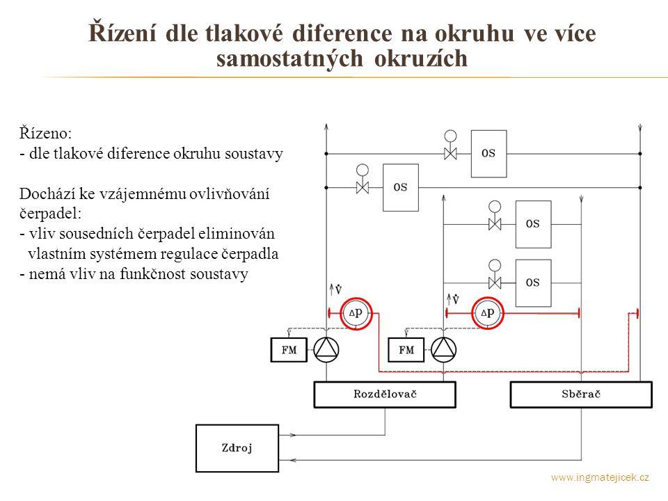 Řízení dle tlakové diference na okruhu ve více samostatných okruzích