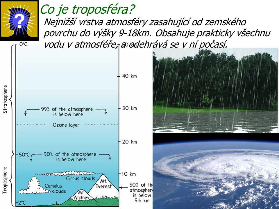 Co je troposféra