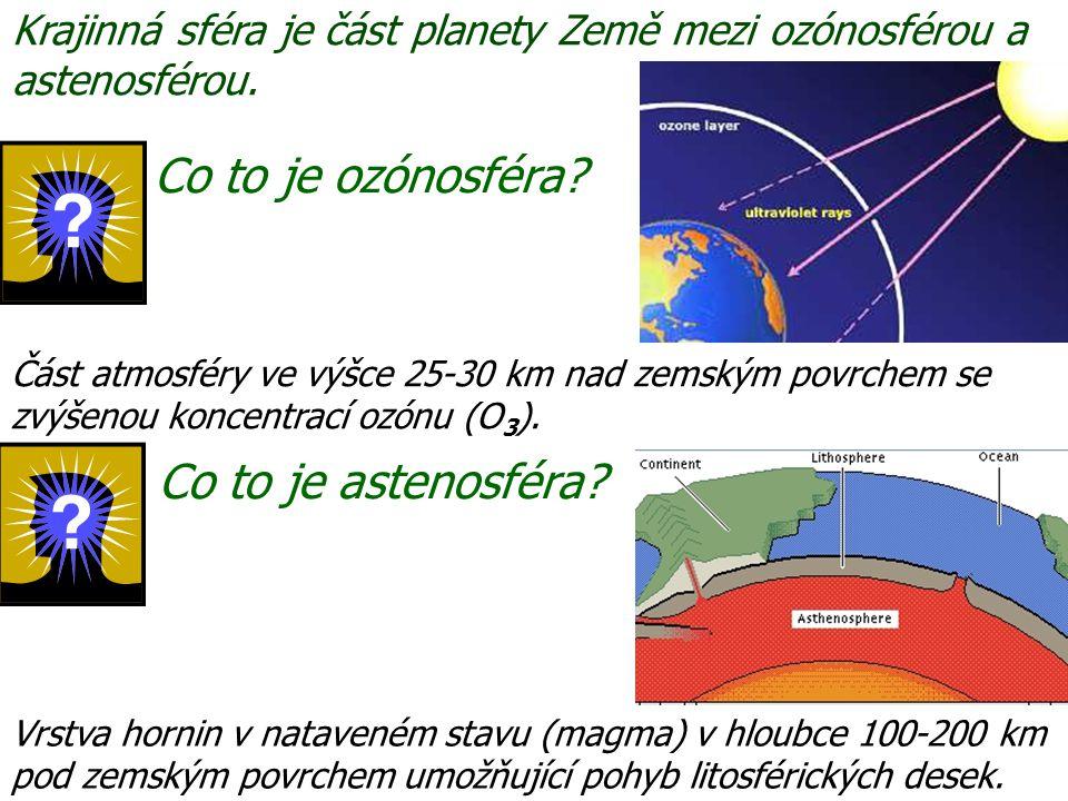 Co to je ozónosféra Co to je astenosféra