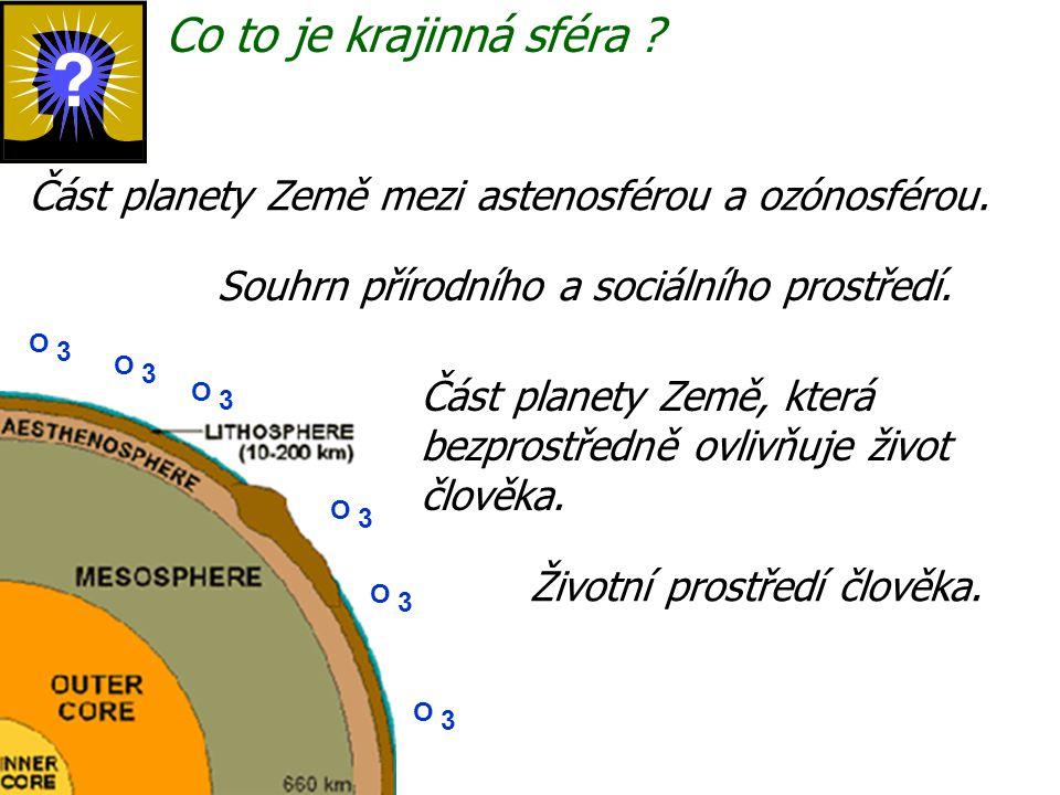 Co to je krajinná sféra Část planety Země mezi astenosférou a ozónosférou. Souhrn přírodního a sociálního prostředí.