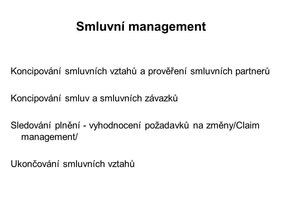 Smluvní management Koncipování smluvních vztahů a prověření smluvních partnerů. Koncipování smluv a smluvních závazků.