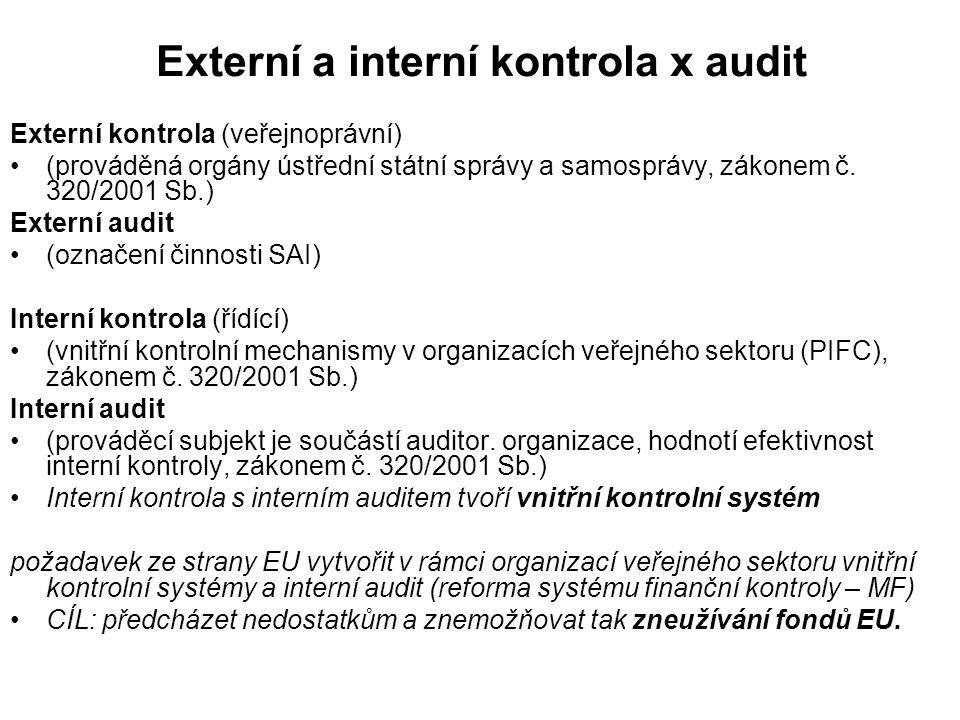 Externí a interní kontrola x audit