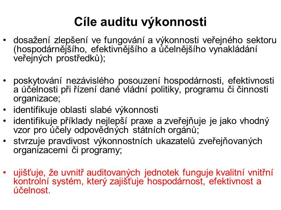 Cíle auditu výkonnosti