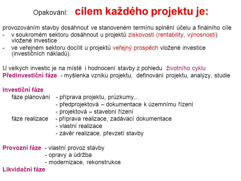 Opakování: cílem každého projektu je: