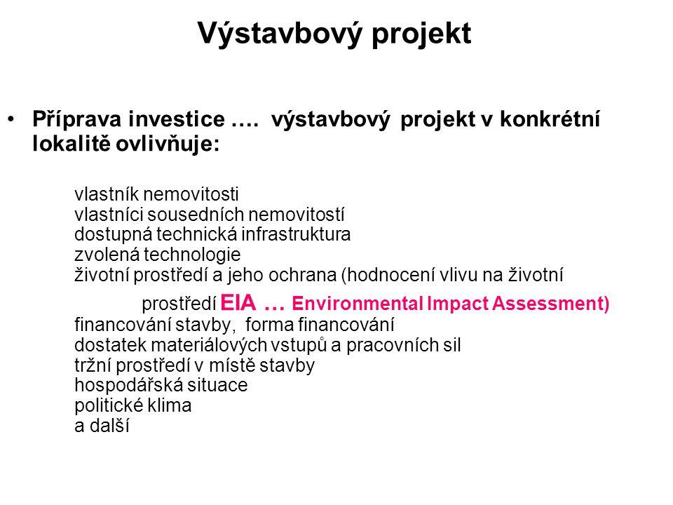Výstavbový projekt Příprava investice …. výstavbový projekt v konkrétní lokalitě ovlivňuje: