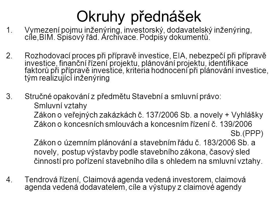 Okruhy přednášek Vymezení pojmu inženýring, investorský, dodavatelský inženýring, cíle,BIM. Spisový řád. Archivace. Podpisy dokumentů.