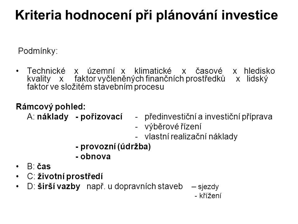 Kriteria hodnocení při plánování investice